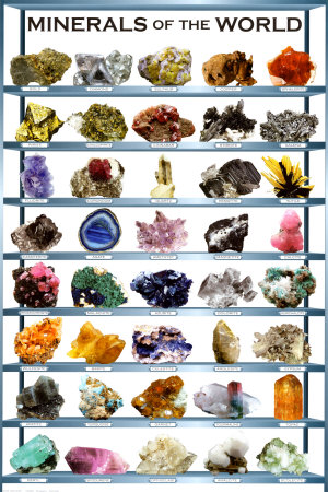 Mineral Sources